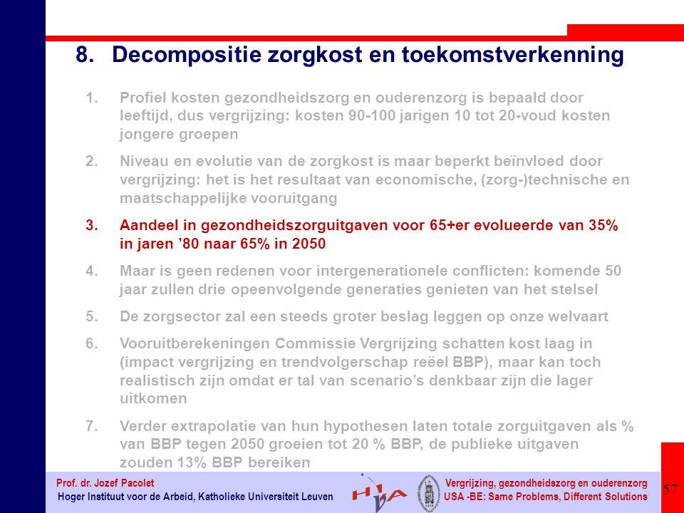 57 Hoger Instituut voor de Arbeid, Katholieke Universiteit Leuven Prof.