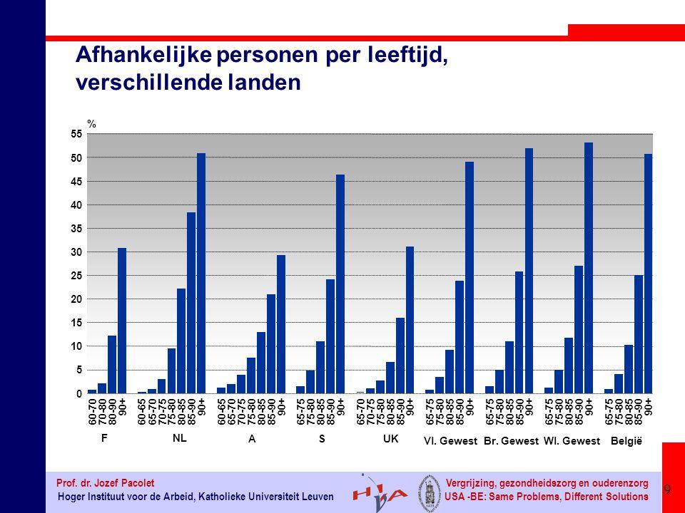 60 Hoger Instituut voor de Arbeid, Katholieke Universiteit Leuven Prof.
