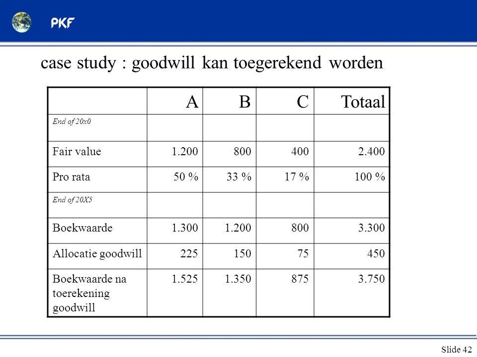 Slide 42 case study : goodwill kan toegerekend worden ABCTotaal End of 20x0 Fair value1.2008004002.400 Pro rata50 %33 %17 %100 % End of 20X5 Boekwaard