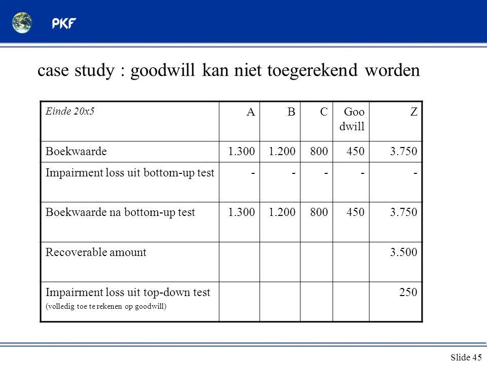 Slide 45 case study : goodwill kan niet toegerekend worden Einde 20x5 ABCGoo dwill Z Boekwaarde1.3001.2008004503.750 Impairment loss uit bottom-up tes