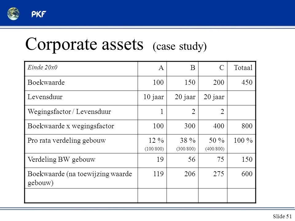 Slide 51 Corporate assets (case study) Einde 20x0 ABCTotaal Boekwaarde100150200450 Levensduur10 jaar20 jaar Wegingsfactor / Levensduur122 Boekwaarde x