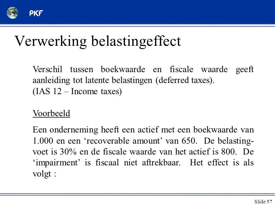 Slide 57 Verwerking belastingeffect Verschil tussen boekwaarde en fiscale waarde geeft aanleiding tot latente belastingen (deferred taxes). (IAS 12 –