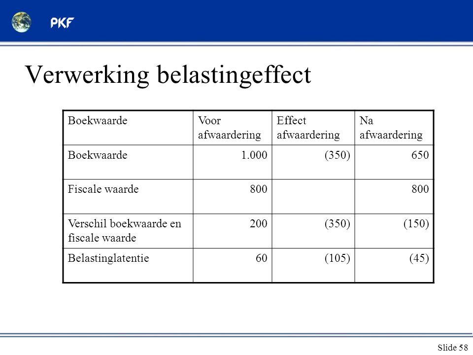 Slide 58 Verwerking belastingeffect BoekwaardeVoor afwaardering Effect afwaardering Na afwaardering Boekwaarde1.000(350)650 Fiscale waarde800 Verschil