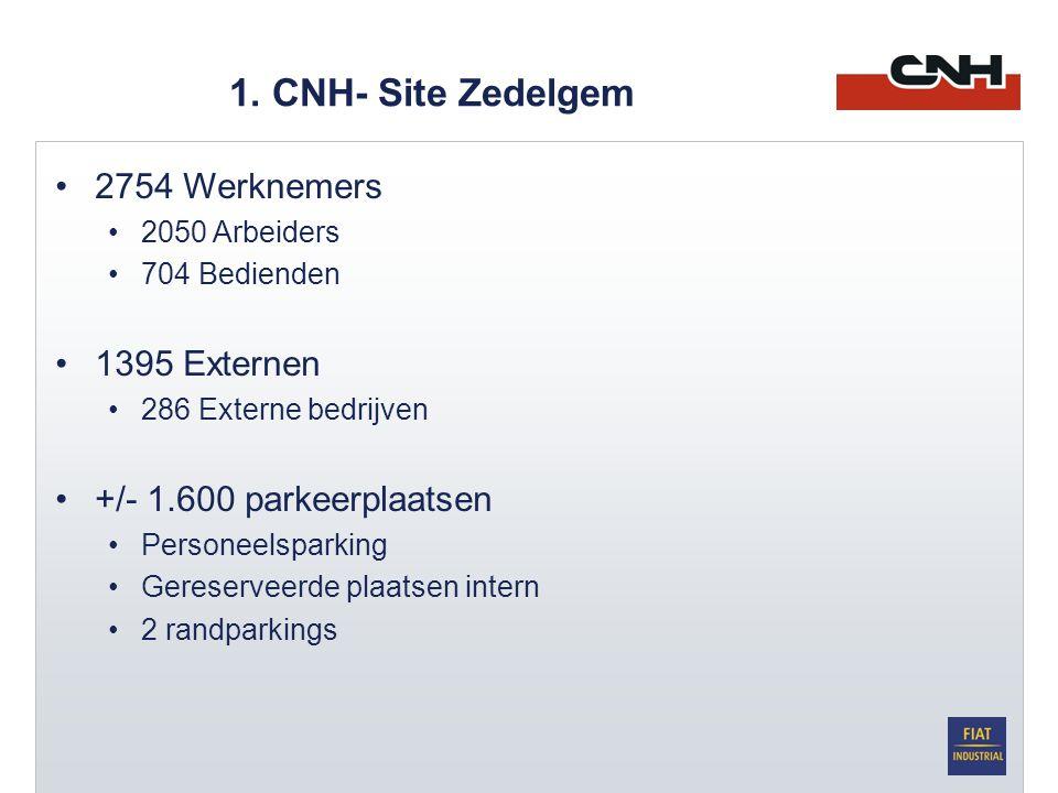 1. CNH- Site Zedelgem •2754 Werknemers •2050 Arbeiders •704 Bedienden •1395 Externen •286 Externe bedrijven •+/- 1.600 parkeerplaatsen •Personeelspark