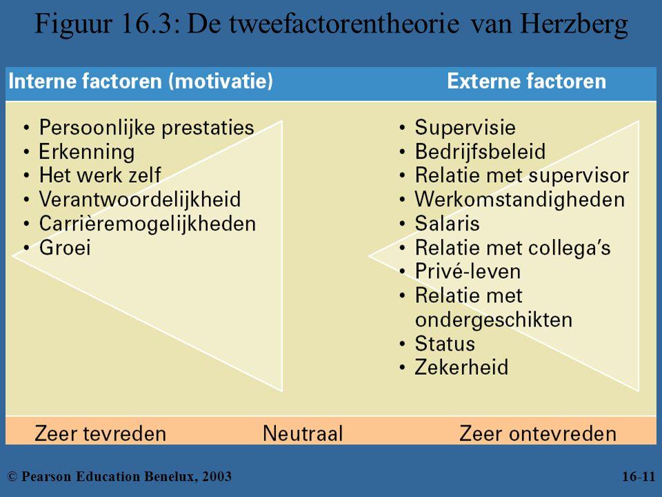 Figuur 16.3: De tweefactorentheorie van Herzberg © Pearson Education Benelux, 200316-11