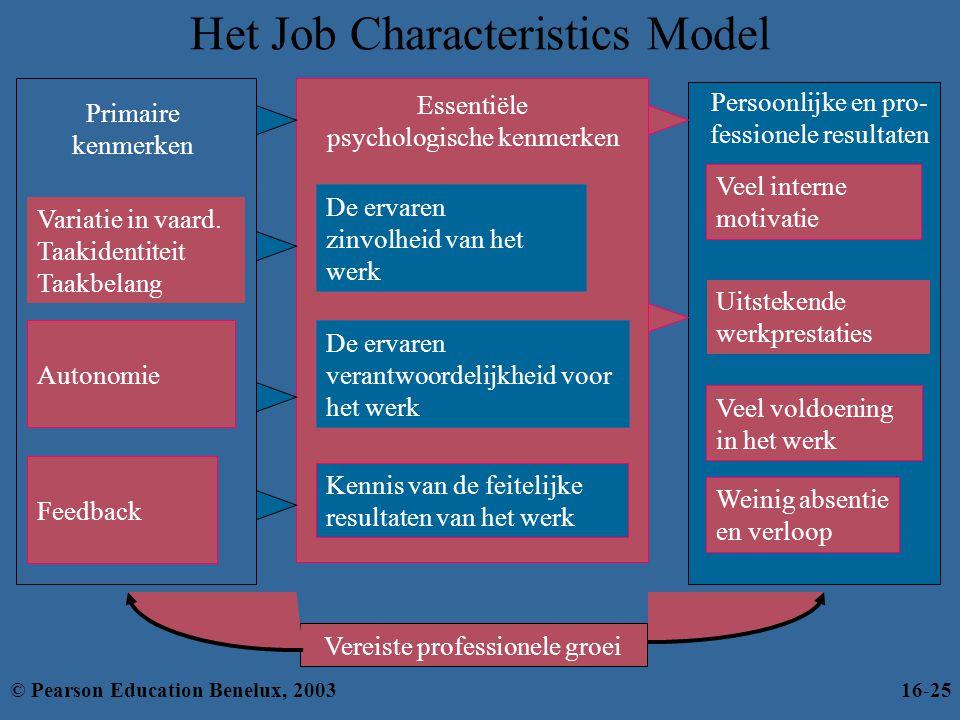 Het Job Characteristics Model Primaire kenmerken Variatie in vaard. Taakidentiteit Taakbelang Autonomie Feedback De ervaren zinvolheid van het werk De