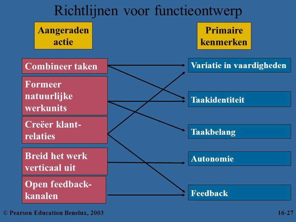 Richtlijnen voor functieontwerp Primaire kenmerken Aangeraden actie Open feedback- kanalen Combineer taken Taakidentiteit Variatie in vaardigheden For