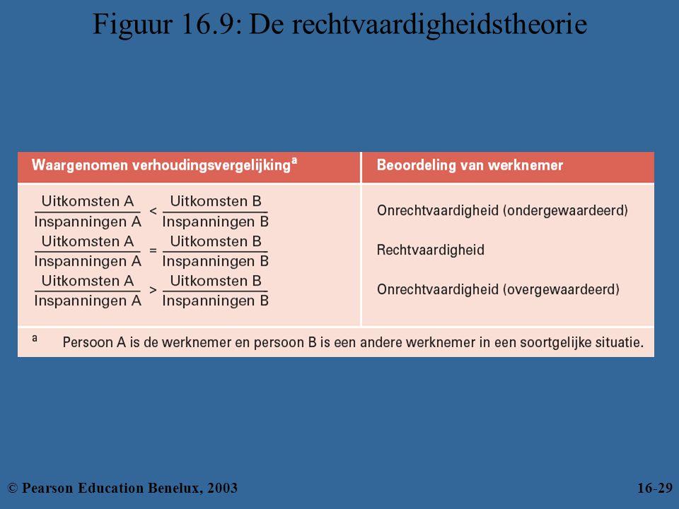 Figuur 16.9: De rechtvaardigheidstheorie © Pearson Education Benelux, 200316-29