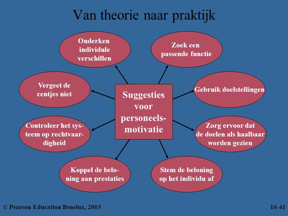 Van theorie naar praktijk Onderken individule verschillen Zorg ervoor dat de doelen als haalbaar worden gezien Controleer het sys- teem op rechtvaar-
