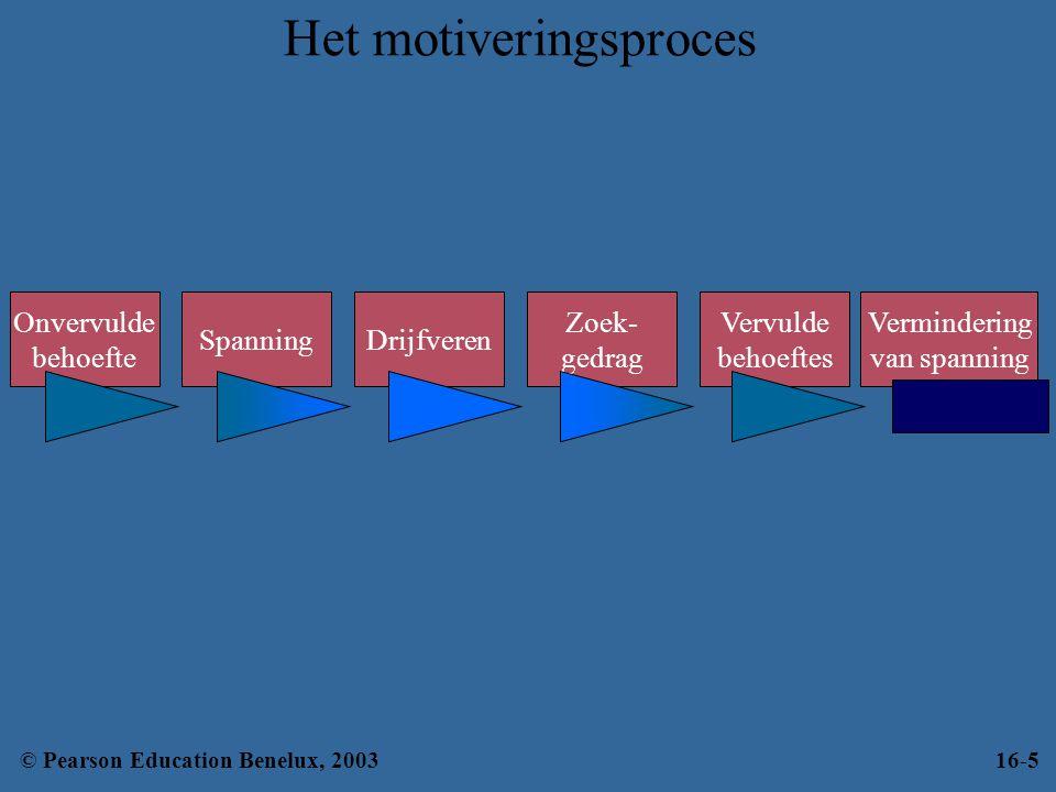 Hedendaagse theorieën over motivatie (verv.) De doelentheorie –De wens om een doel te verwezenlijken is een belangrijke bron van motivatie –Specifieke doelen verbeteren de prestaties •Lastige doelen, indien geaccepteerd, resulteren in betere prestaties dan eenvoudige doelen •Specifieke, lastige doelen resulteren in meer output dan een algemeen doel zoals 'je best doen' –Participatie in het vaststellen van doelen is raadzaam •Vermindert de weerstand tegen de acceptatie van lastige doelen © Pearson Education Benelux, 200316-16