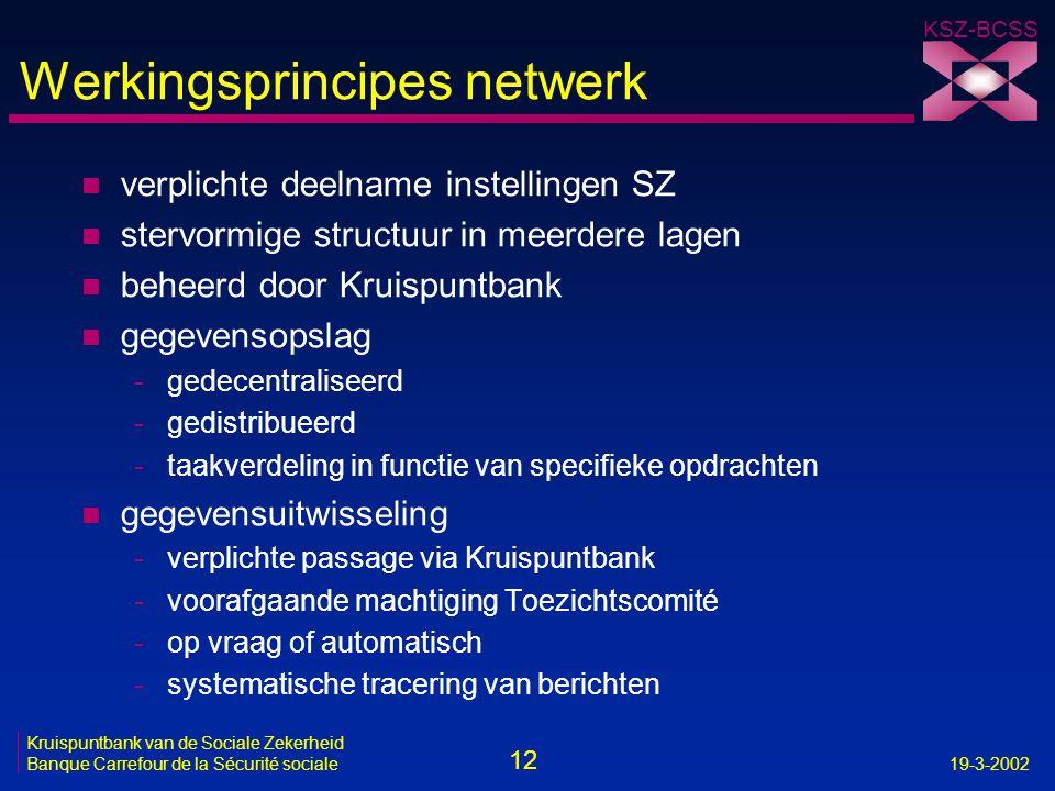 12 Kruispuntbank van de Sociale Zekerheid Banque Carrefour de la Sécurité sociale19-3-2002 KSZ-BCSS Werkingsprincipes netwerk n verplichte deelname in