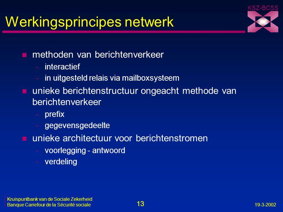 13 Kruispuntbank van de Sociale Zekerheid Banque Carrefour de la Sécurité sociale19-3-2002 KSZ-BCSS Werkingsprincipes netwerk n methoden van berichten