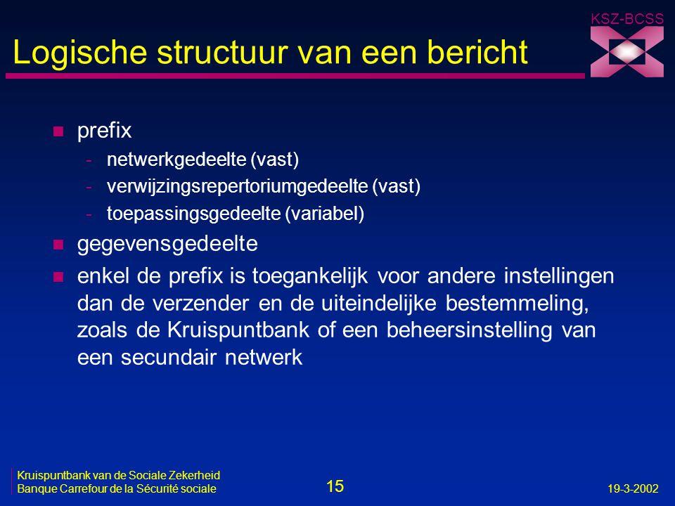 15 Kruispuntbank van de Sociale Zekerheid Banque Carrefour de la Sécurité sociale19-3-2002 KSZ-BCSS Logische structuur van een bericht n prefix -netwe