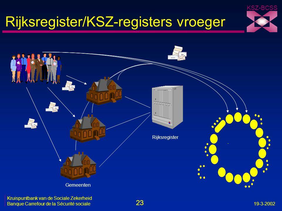 23 Kruispuntbank van de Sociale Zekerheid Banque Carrefour de la Sécurité sociale19-3-2002 KSZ-BCSS Rijksregister/KSZ-registers vroeger Rijksregister