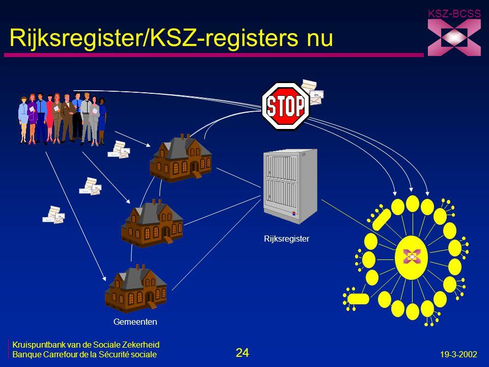 24 Kruispuntbank van de Sociale Zekerheid Banque Carrefour de la Sécurité sociale19-3-2002 KSZ-BCSS Rijksregister/KSZ-registers nu Rijksregister Gemee