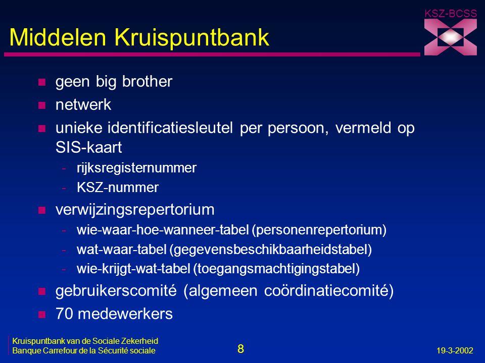 8 Kruispuntbank van de Sociale Zekerheid Banque Carrefour de la Sécurité sociale19-3-2002 KSZ-BCSS Middelen Kruispuntbank n geen big brother n netwerk