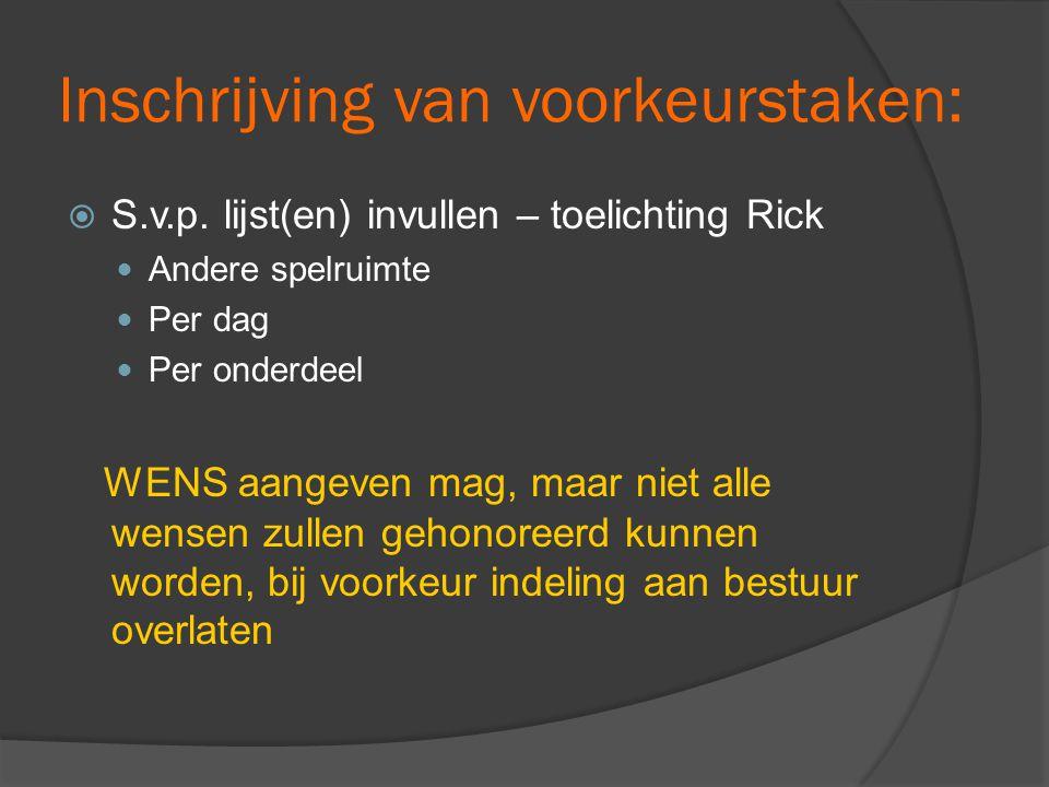 Inschrijving van voorkeurstaken:  S.v.p. lijst(en) invullen – toelichting Rick  Andere spelruimte  Per dag  Per onderdeel WENS aangeven mag, maar