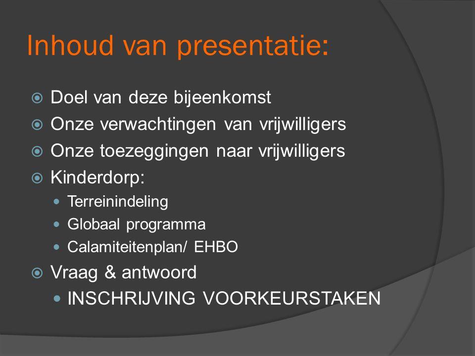 Inhoud van presentatie:  Doel van deze bijeenkomst  Onze verwachtingen van vrijwilligers  Onze toezeggingen naar vrijwilligers  Kinderdorp:  Terr