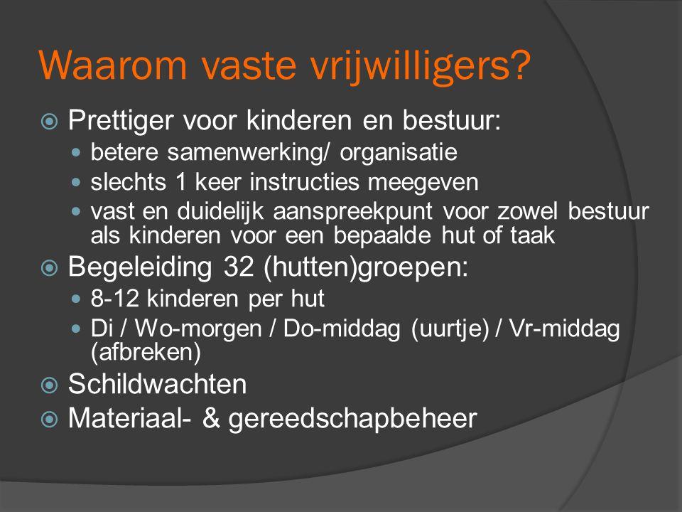 Waarom vaste vrijwilligers?  Prettiger voor kinderen en bestuur:  betere samenwerking/ organisatie  slechts 1 keer instructies meegeven  vast en d