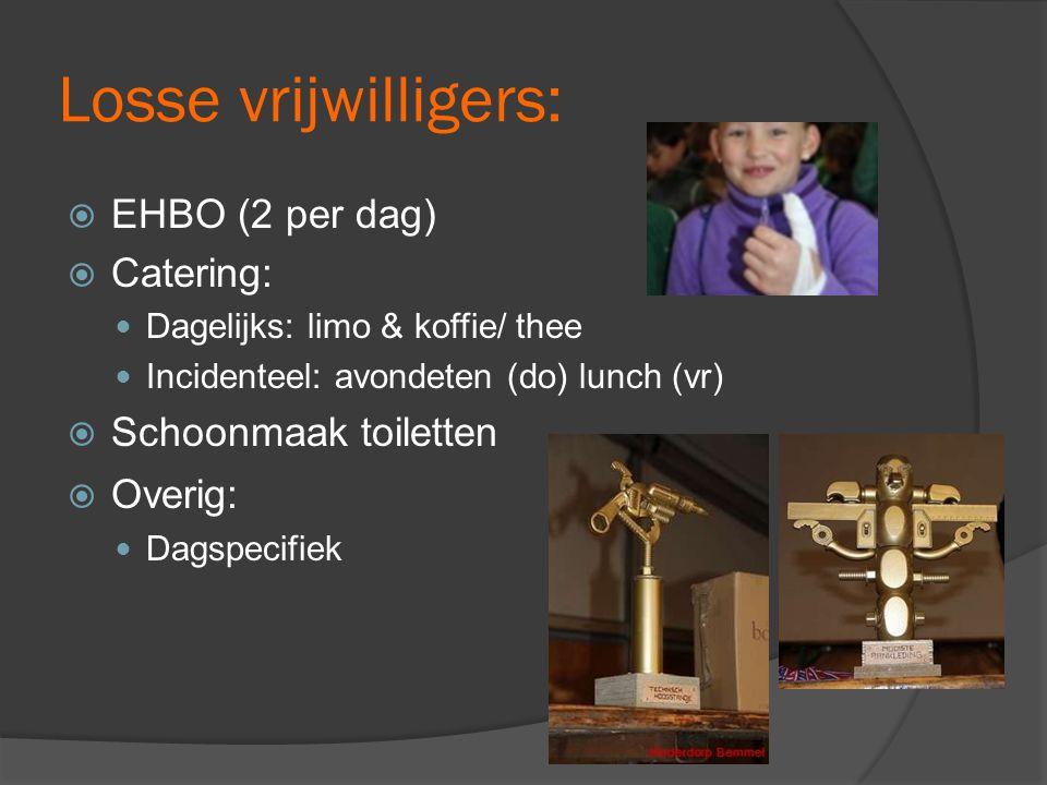 Losse vrijwilligers:  EHBO (2 per dag)  Catering:  Dagelijks: limo & koffie/ thee  Incidenteel: avondeten (do) lunch (vr)  Schoonmaak toiletten 