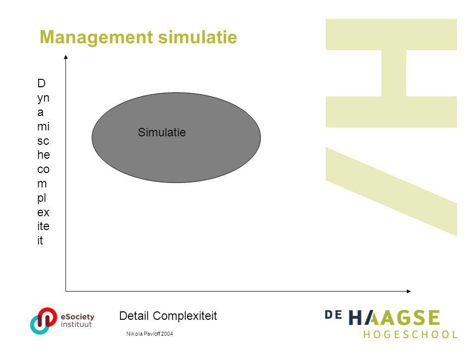 Simulatie D yn a mi sc he co m pl ex ite it Detail Complexiteit Nikola Pavloff 2004 Management simulatie