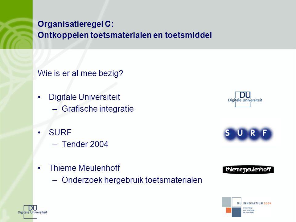 Organisatieregel C: Ontkoppelen toetsmaterialen en toetsmiddel Wie is er al mee bezig? •Digitale Universiteit –Grafische integratie •SURF –Tender 2004