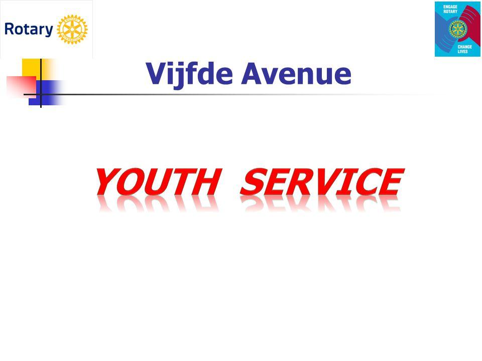 Avenues of Service  Club Service  Community Service  Vocational Service  International Service  YOUTH Service >werken voor en met jongeren * Youth Service raakt ook de andere avenues