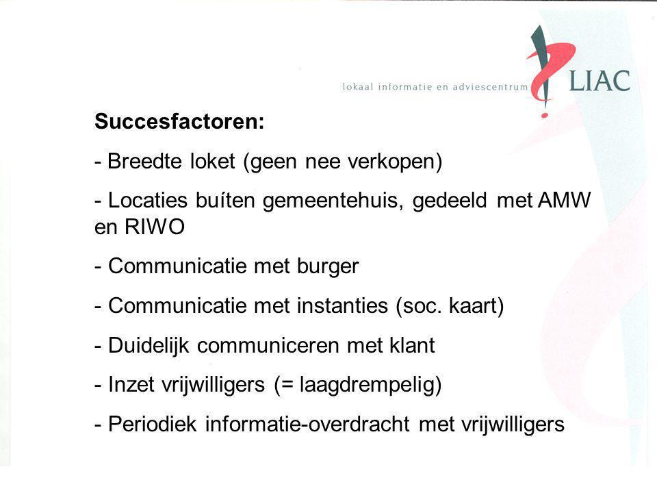 Succesfactoren: - Breedte loket (geen nee verkopen) - Locaties buíten gemeentehuis, gedeeld met AMW en RIWO - Communicatie met burger - Communicatie met instanties (soc.