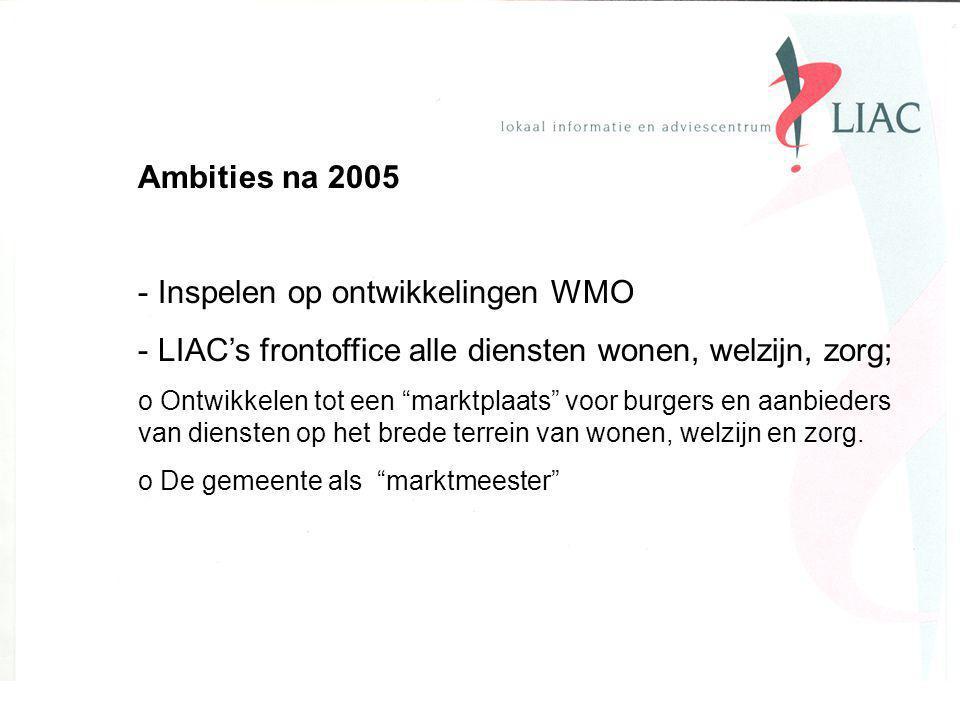 Ambities na 2005 - Inspelen op ontwikkelingen WMO - LIAC's frontoffice alle diensten wonen, welzijn, zorg; o Ontwikkelen tot een marktplaats voor burgers en aanbieders van diensten op het brede terrein van wonen, welzijn en zorg.