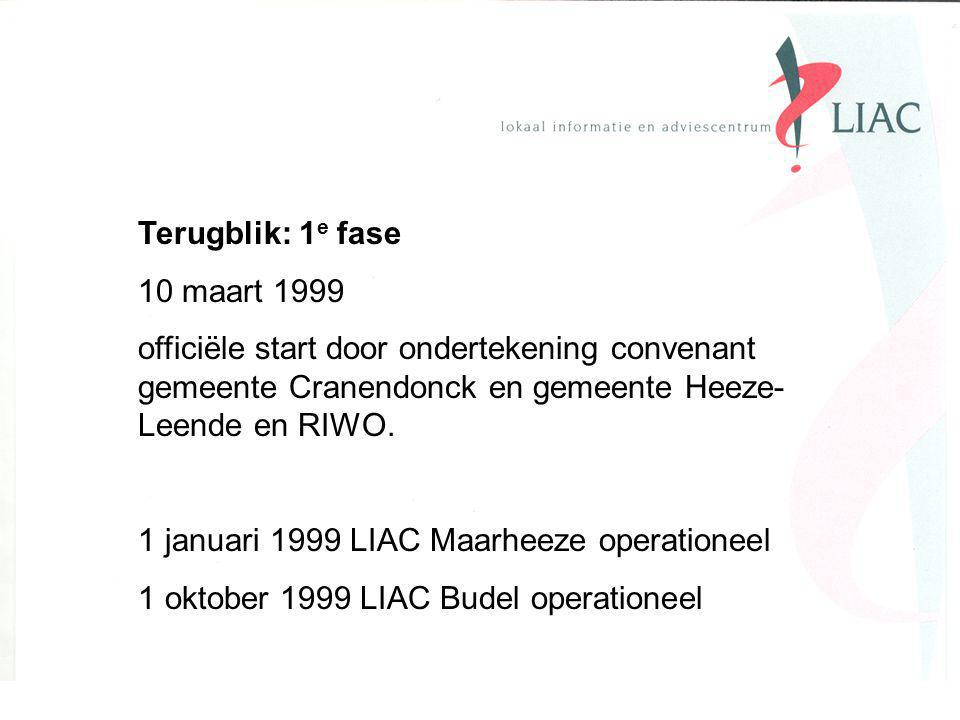 Terugblik: 1 e fase 10 maart 1999 officiële start door ondertekening convenant gemeente Cranendonck en gemeente Heeze- Leende en RIWO.