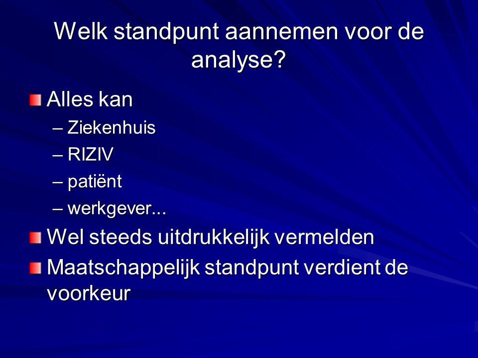 Welk standpunt aannemen voor de analyse? Alles kan –Ziekenhuis –RIZIV –patiënt –werkgever... Wel steeds uitdrukkelijk vermelden Maatschappelijk standp