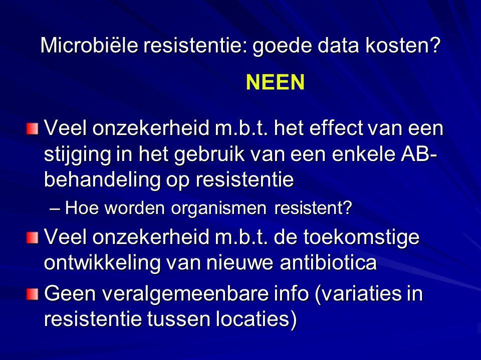 Microbiële resistentie: goede data kosten? Veel onzekerheid m.b.t. het effect van een stijging in het gebruik van een enkele AB- behandeling op resist