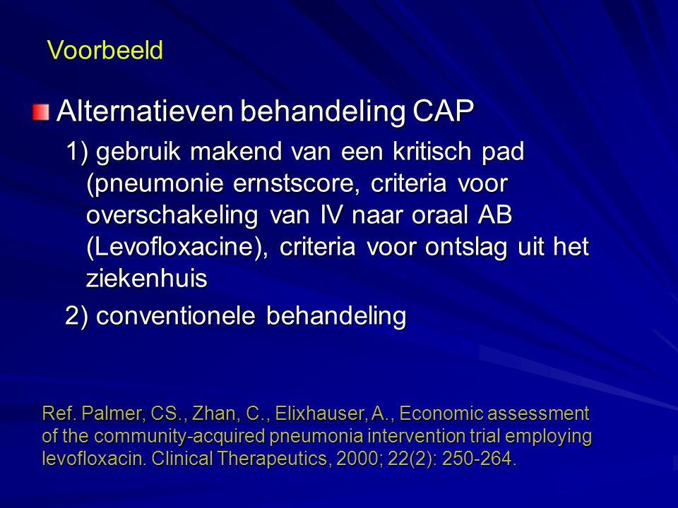 Alternatieven behandeling CAP 1) gebruik makend van een kritisch pad (pneumonie ernstscore, criteria voor overschakeling van IV naar oraal AB (Levoflo