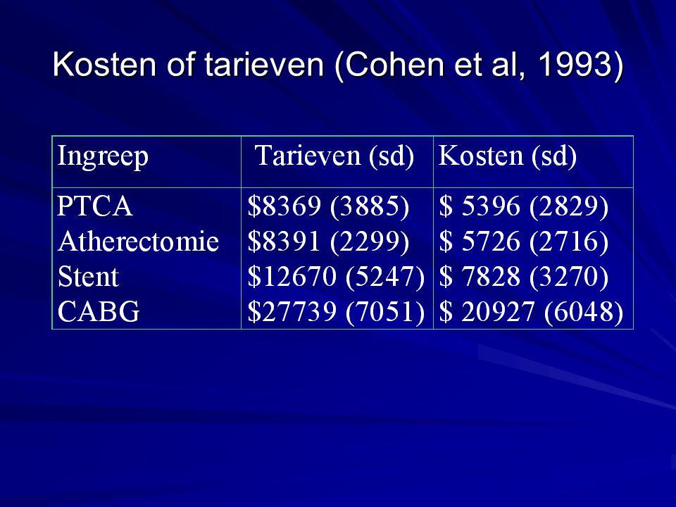 Kosten of tarieven (Cohen et al, 1993)