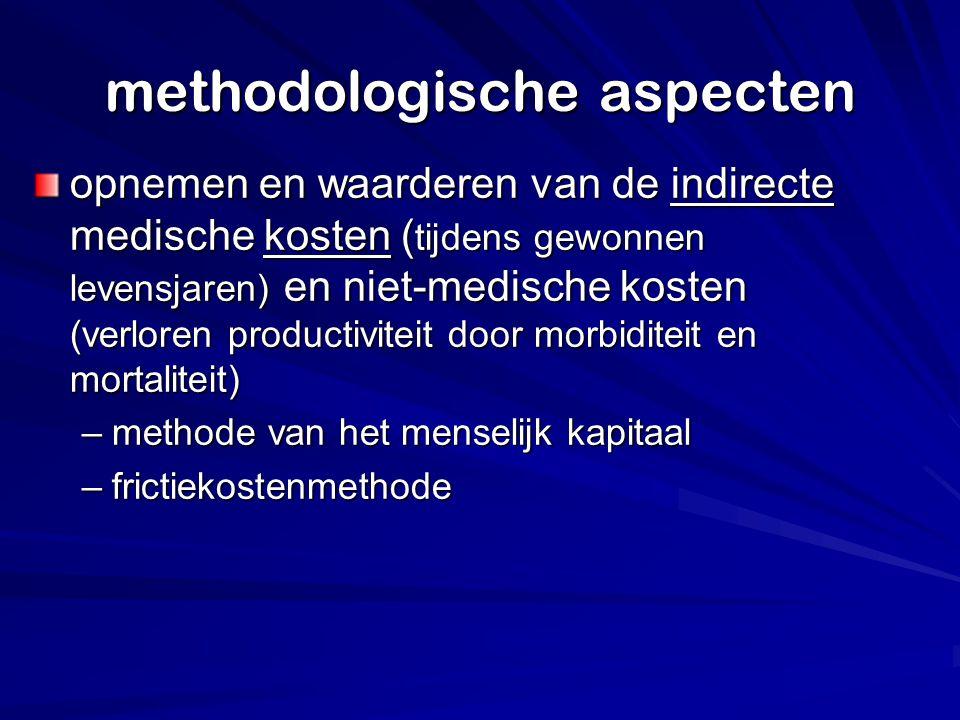 methodologische aspecten opnemen en waarderen van de indirecte medische kosten ( tijdens gewonnen levensjaren) en niet-medische kosten (verloren produ