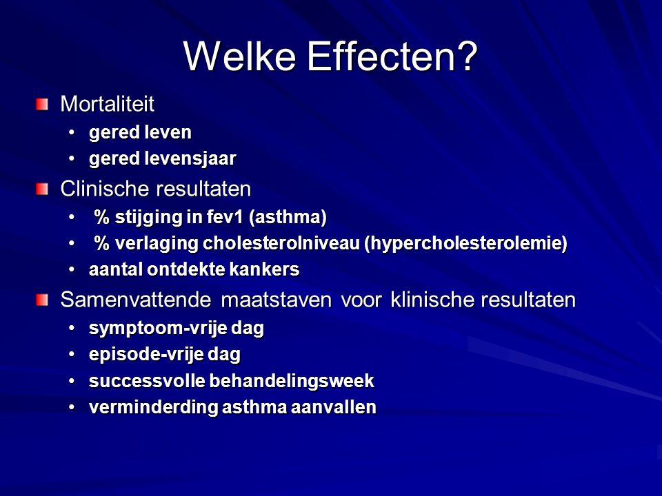 Welke Effecten? Mortaliteit •gered leven •gered levensjaar Clinische resultaten • % stijging in fev1 (asthma) • % verlaging cholesterolniveau (hyperch