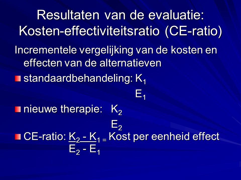 Resultaten van de evaluatie: Kosten-effectiviteitsratio (CE-ratio) Incrementele vergelijking van de kosten en effecten van de alternatieven standaardb