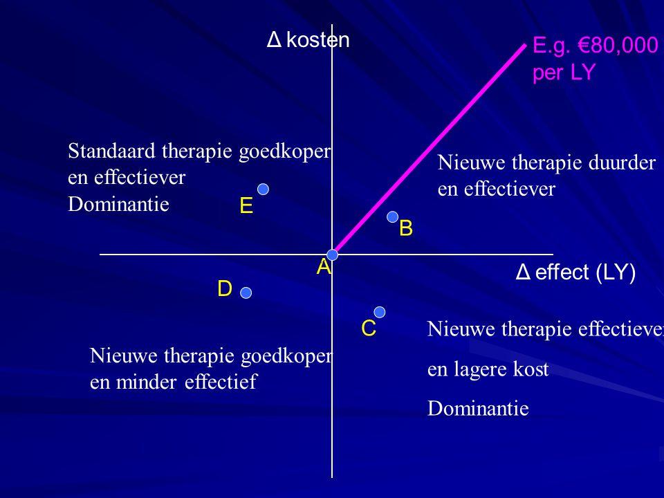 Standaard therapie goedkoper en effectiever Dominantie E Nieuwe therapie goedkoper en minder effectief D Nieuwe therapie effectiever en lagere kost Do