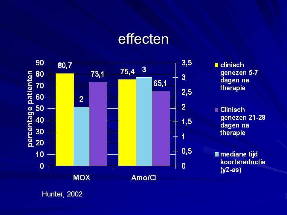 effecten Hunter, 2002