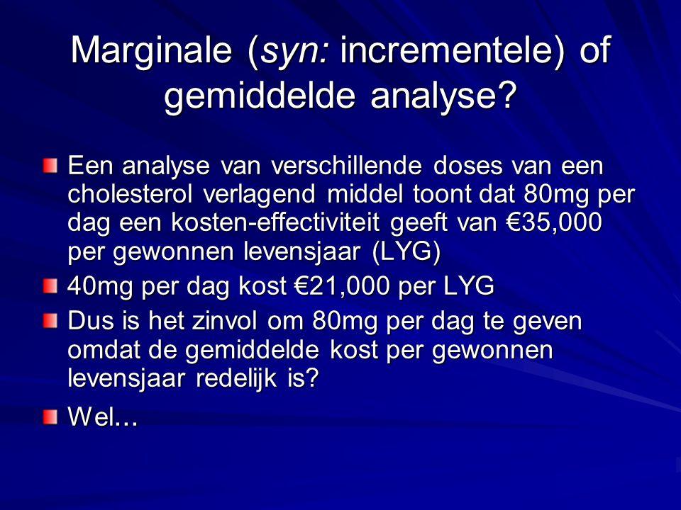 Marginale (syn: incrementele) of gemiddelde analyse? Een analyse van verschillende doses van een cholesterol verlagend middel toont dat 80mg per dag e