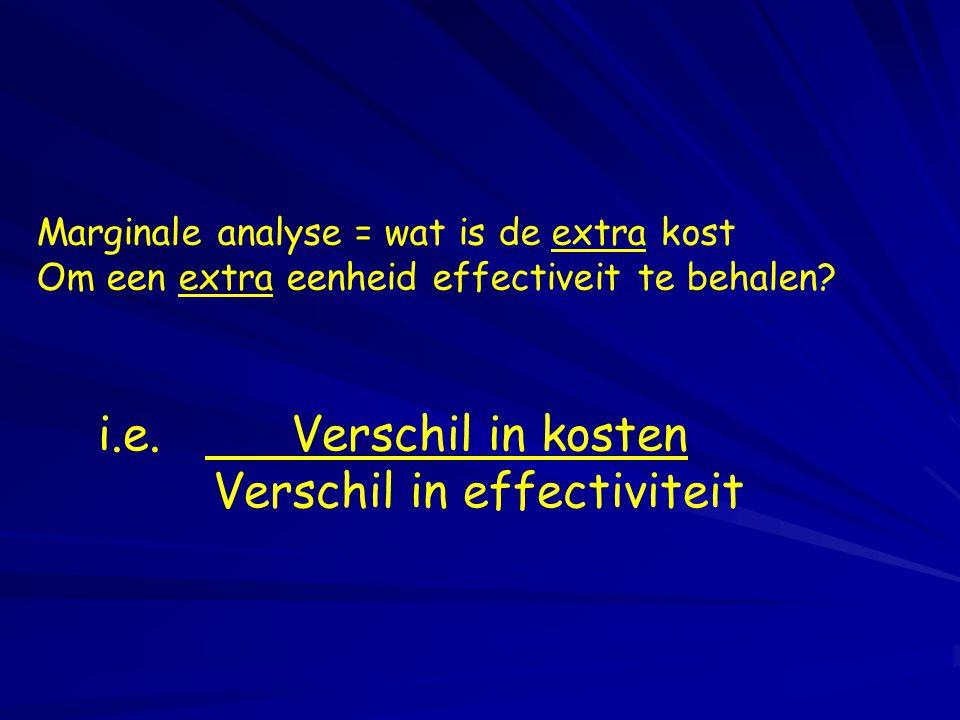 Marginale analyse = wat is de extra kost Om een extra eenheid effectiveit te behalen? i.e. Verschil in kosten Verschil in effectiviteit