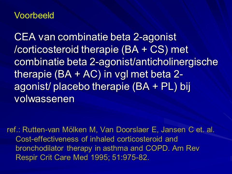 CEA van combinatie beta 2-agonist /corticosteroid therapie (BA + CS) met combinatie beta 2-agonist/anticholinergische therapie (BA + AC) in vgl met be