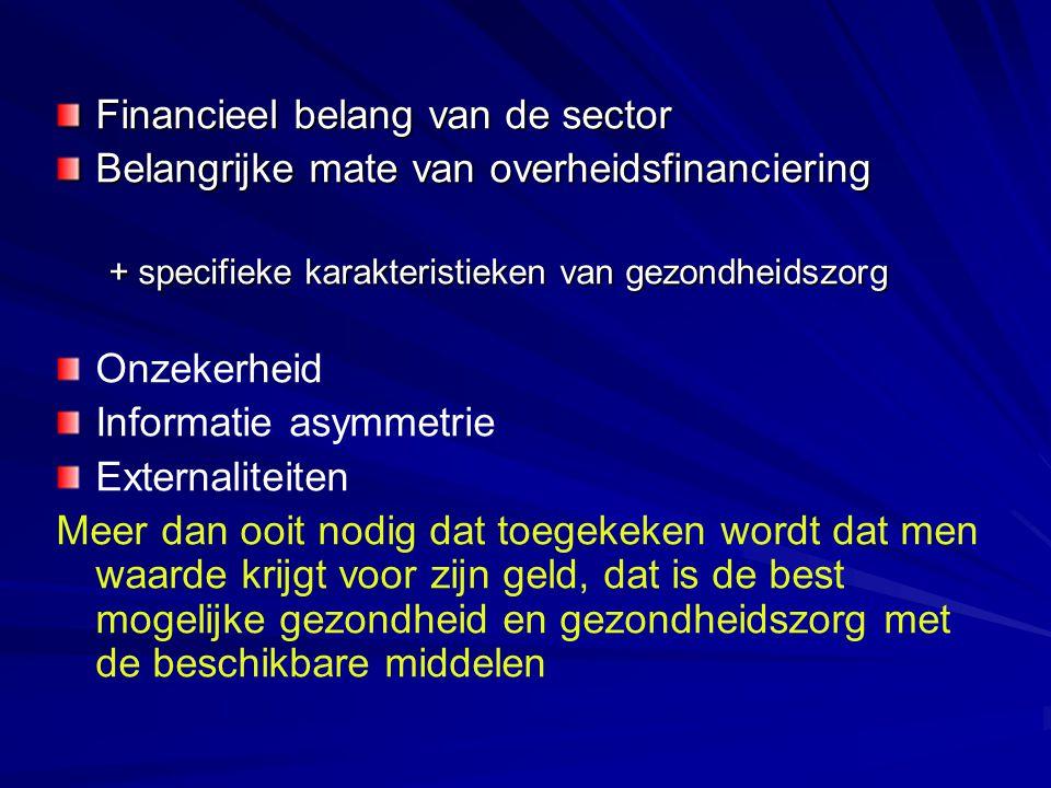 Financieel belang van de sector Belangrijke mate van overheidsfinanciering + specifieke karakteristieken van gezondheidszorg Onzekerheid Informatie as