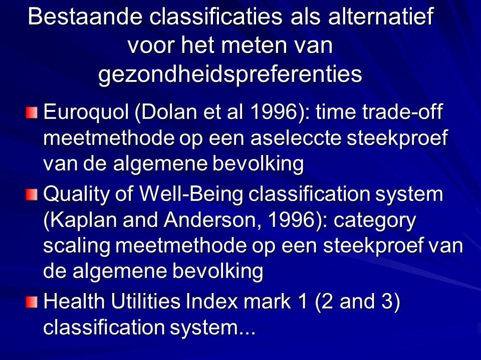 Bestaande classificaties als alternatief voor het meten van gezondheidspreferenties Euroquol (Dolan et al 1996): time trade-off meetmethode op een ase