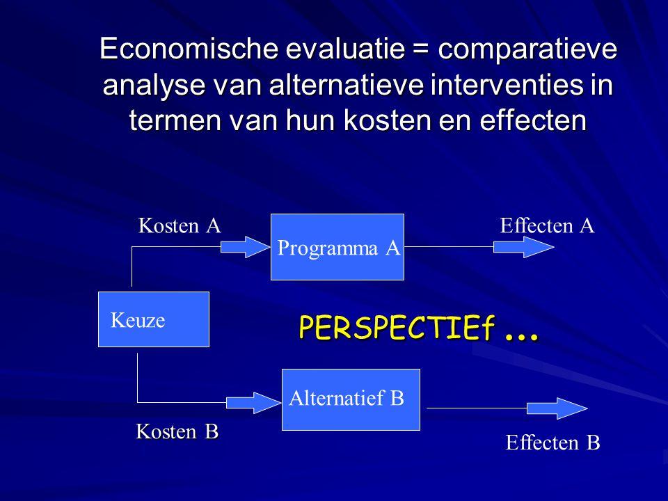 Economische evaluatie = comparatieve analyse van alternatieve interventies in termen van hun kosten en effecten Kosten B Keuze Kosten A Programma A Al