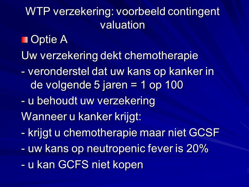 WTP verzekering: voorbeeld contingent valuation Optie A Uw verzekering dekt chemotherapie - veronderstel dat uw kans op kanker in de volgende 5 jaren
