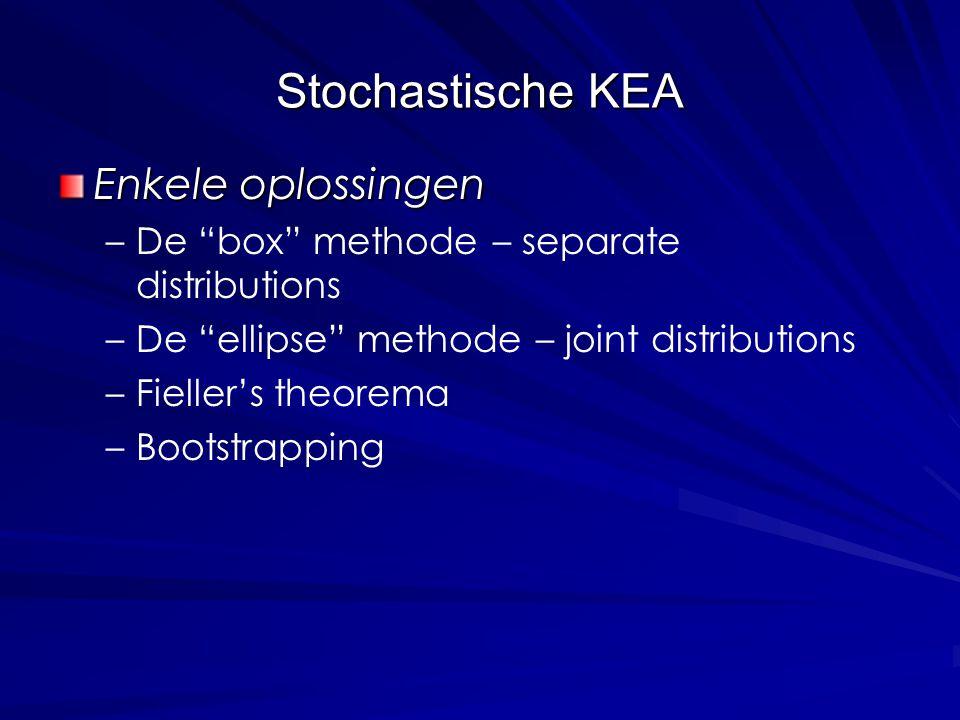 """Stochastische KEA Enkele oplossingen – –De """"box"""" methode – separate distributions – –De """"ellipse"""" methode – joint distributions – –Fieller's theorema"""