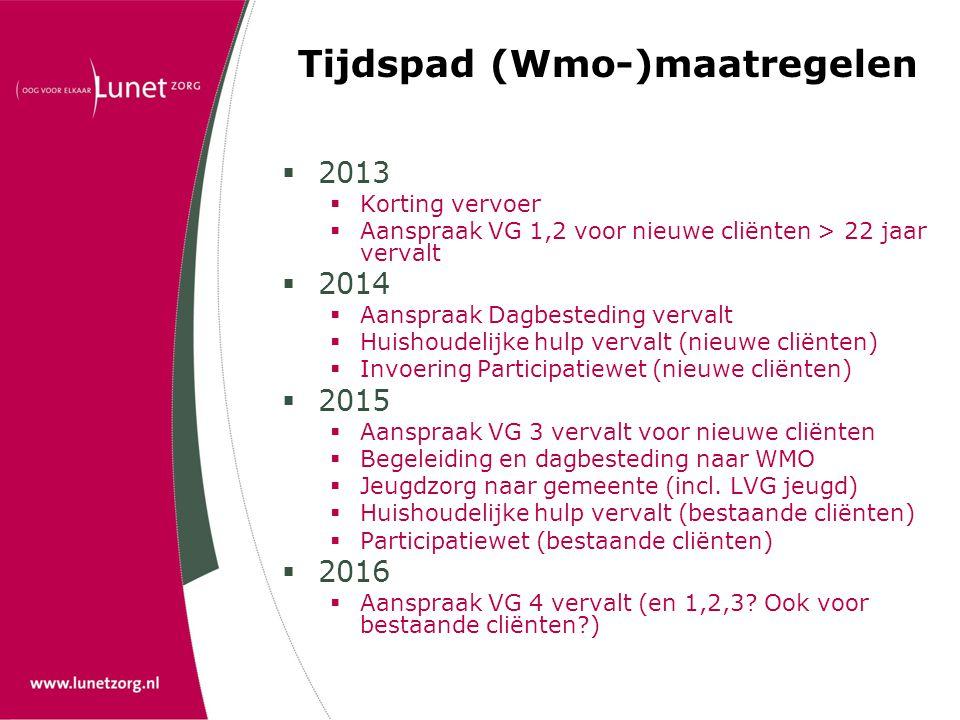 Tijdspad (Wmo-)maatregelen  2013  Korting vervoer  Aanspraak VG 1,2 voor nieuwe cliënten > 22 jaar vervalt  2014  Aanspraak Dagbesteding vervalt