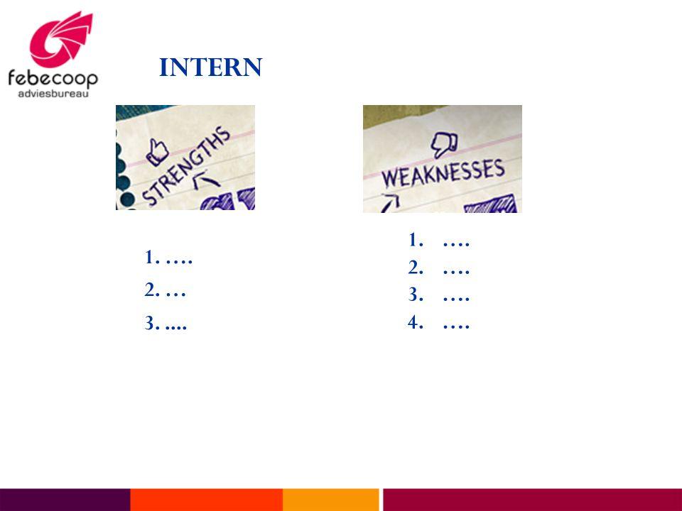 INTERN 1. …. 2. … 3..... 1.…. 2.…. 3.…. 4.….