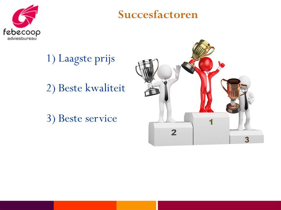 Succesfactoren 1) Laagste prijs 2) Beste kwaliteit 3) Beste service